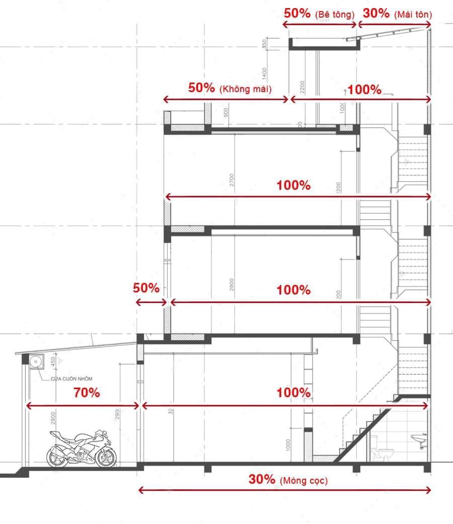 Hình 3: Cách tính diện tích